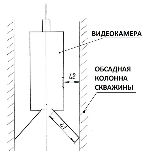 Телеинспекция-скважин-2