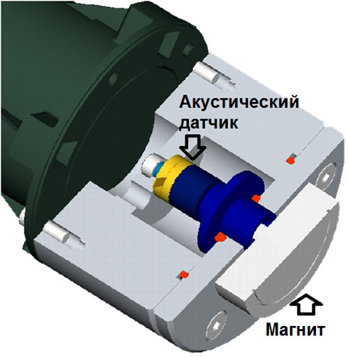 permalog_sensor_magnet_labelled