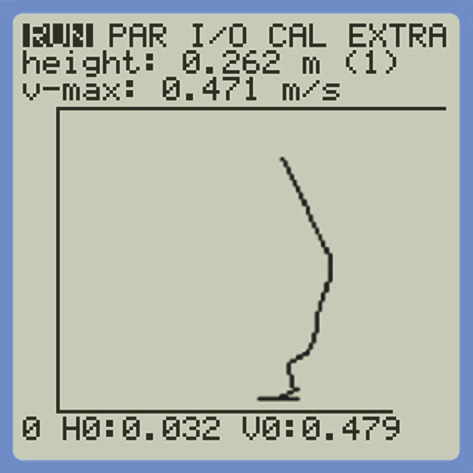 Распределение скоростей потока на экране расходомера Nivus