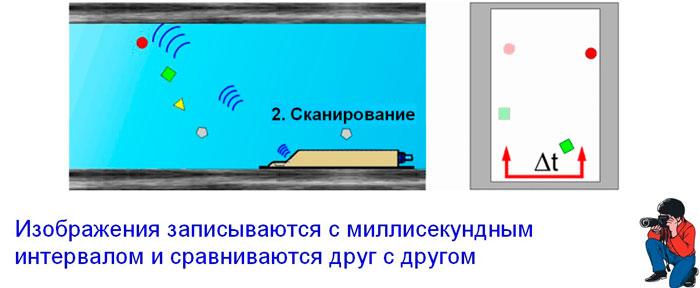 metod-kross-korrelyatsii-2