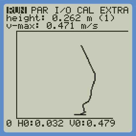 izmerenie-rashoda-stokov-epyura-skorostej-potoka