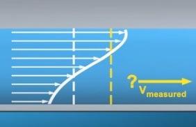 Эпюра распределения скоростей 2