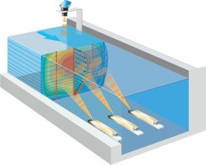 Кросс-корреляционный расходомер воды