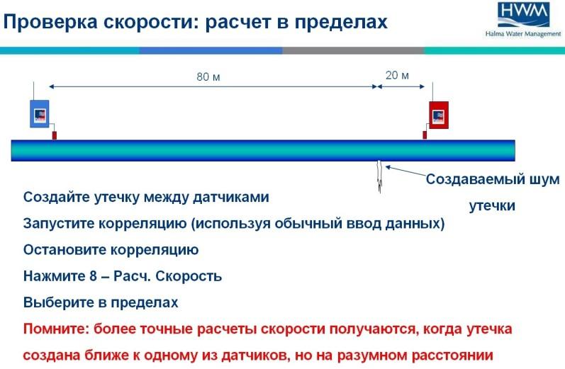 Проверка скорости: расчет в пределах