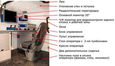 Салон автомобиля-лаборатории для телеинспекции труб